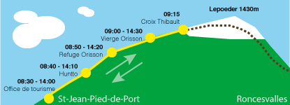 Passengers transport express bourricot - Biarritz to st jean pied de port transport ...